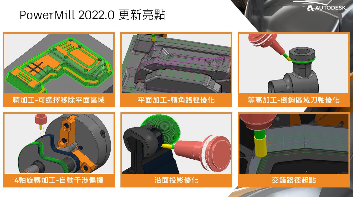PowerMILL 2022 更新亮點